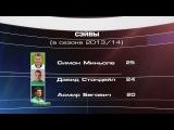 Обзор 5 тура АПЛ 2013-2014 г.| EPL 13-14 - Week 05